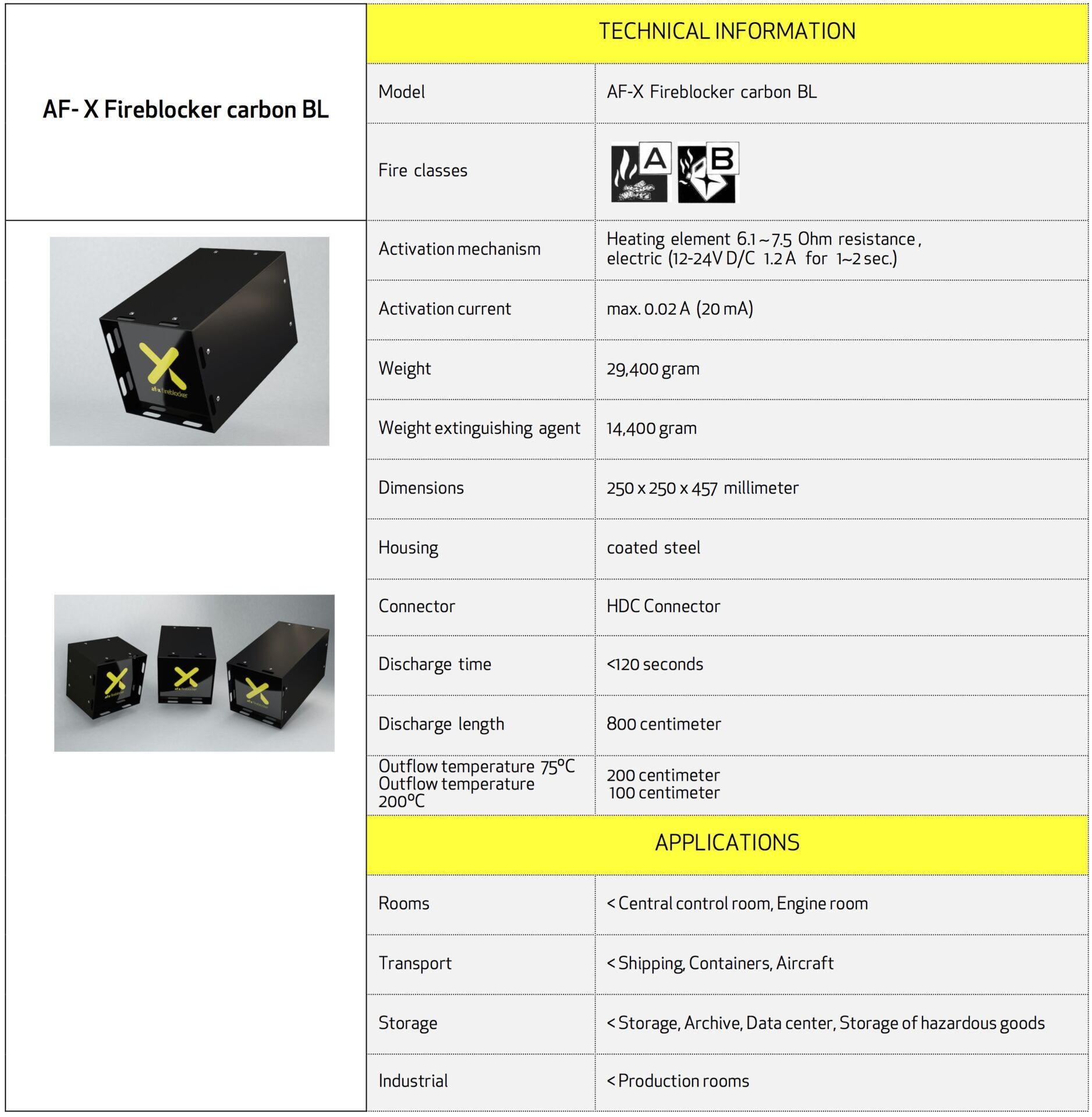 AF-X Fireblocker carbon BL UK