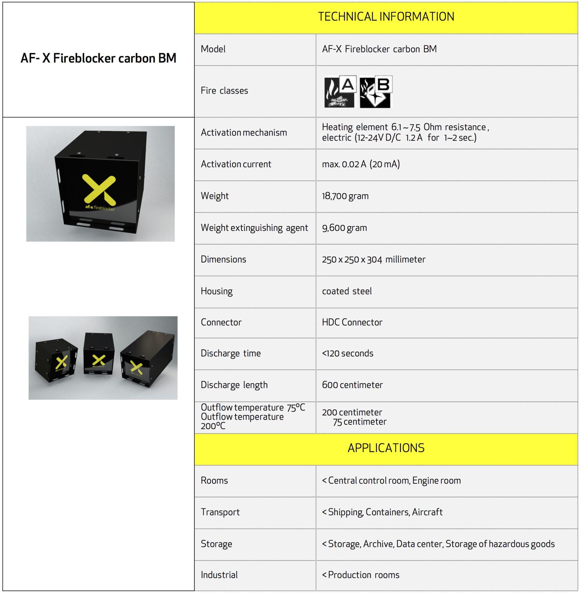 AF-X Fireblocker carbon BM UK