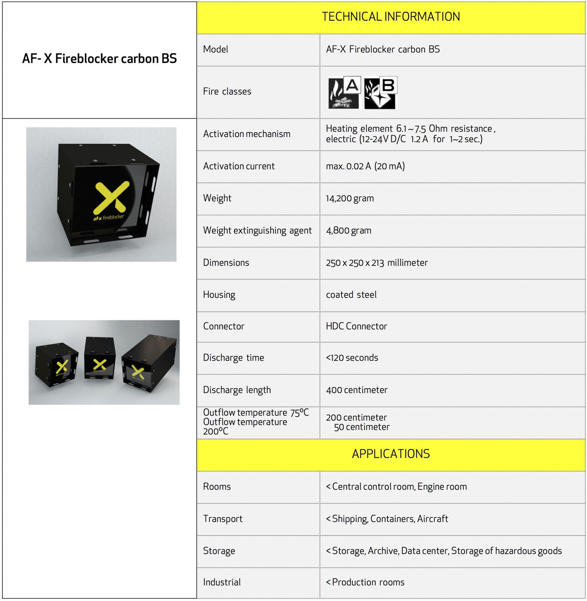 AF-X Fireblocker carbon BS UK