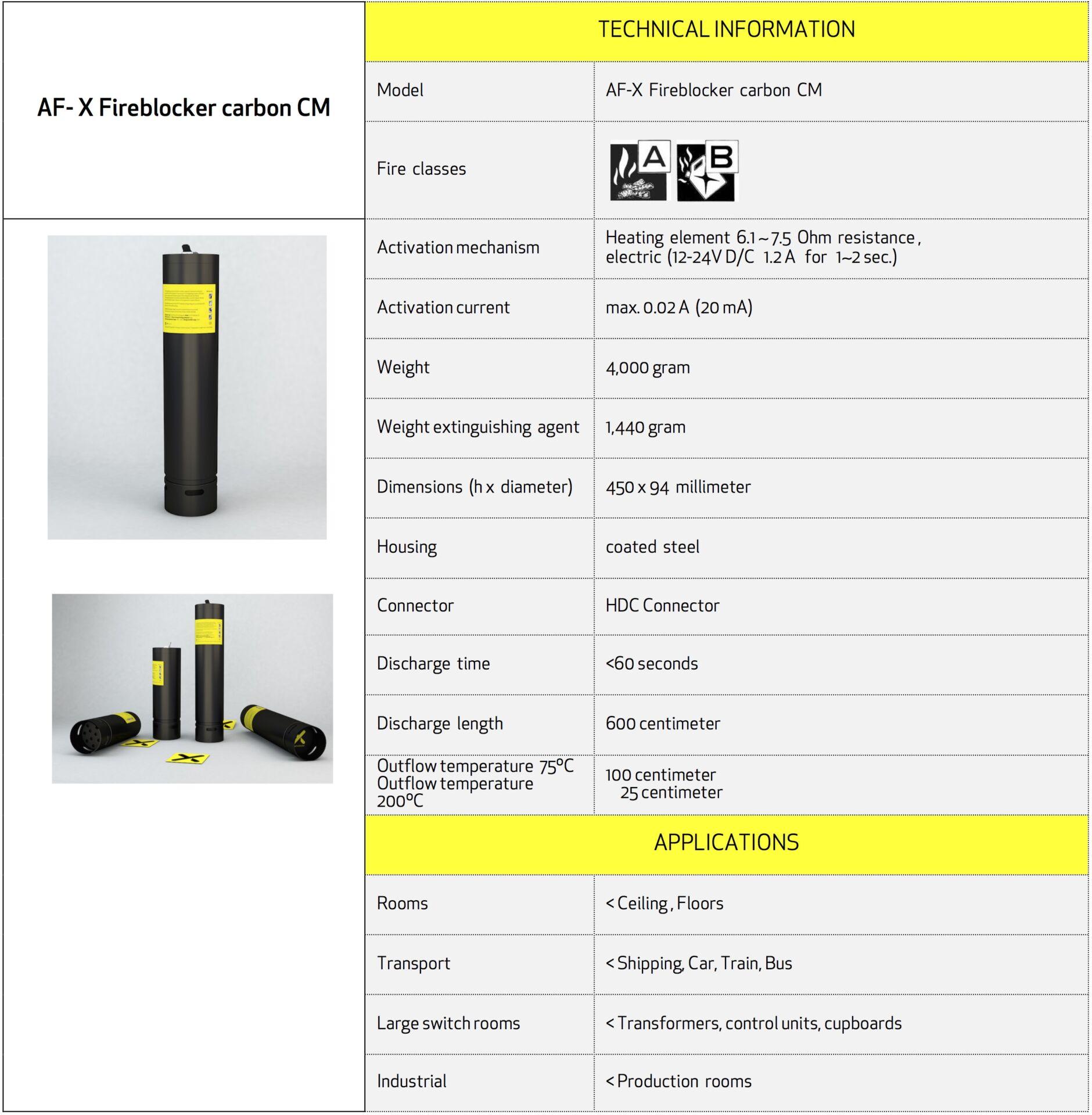 AF-X Fireblocker carbon CM UK